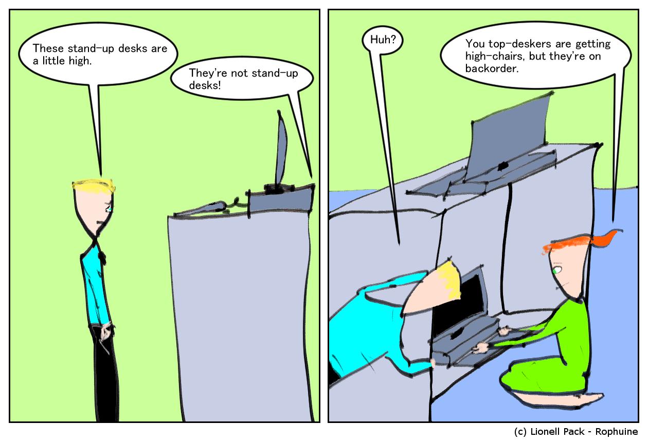 Standup-Desks
